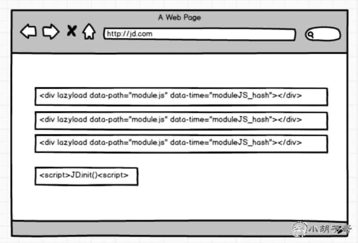 JD-page-loader
