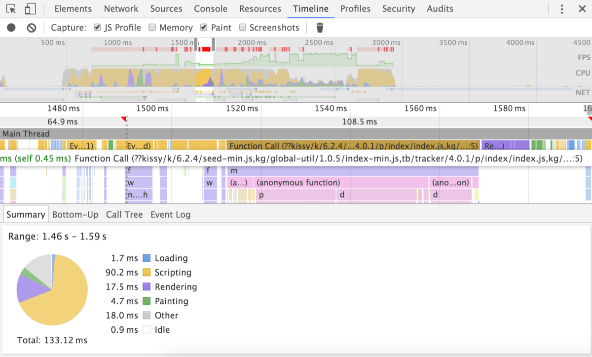淘宝首页 Chrome Timeline